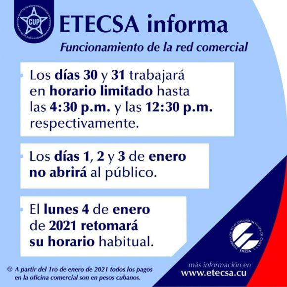 etecsa infografia 2