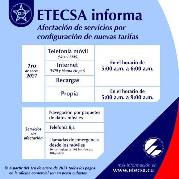 etecsa infografia