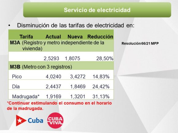 agricultultura tarifa electrica
