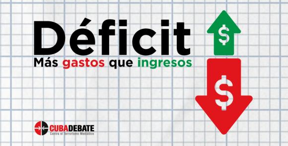 deficit presupuesto conceptp