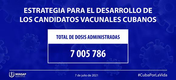 Graficos de Vacunacion cuba