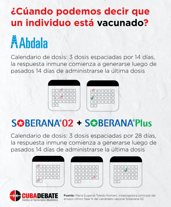 periodo vacunacion efectividad coronavirus