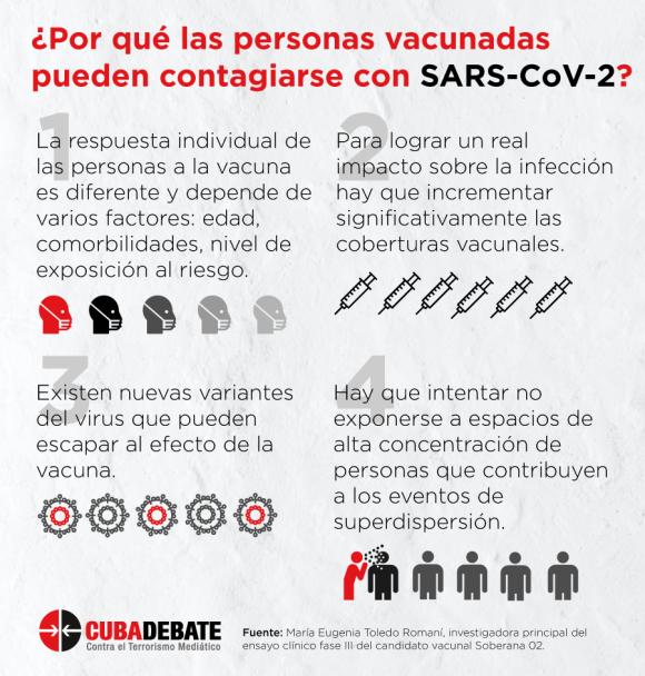 personas vacunadas infectadas coronavirus ok