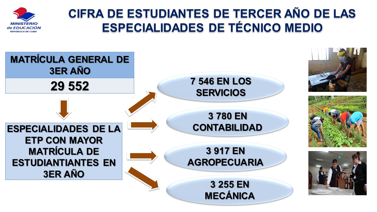 Diapositiva1 1