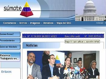 Documentos desclasificados demuestran que EEUU financia a grupos anti-Chávez desde 2002
